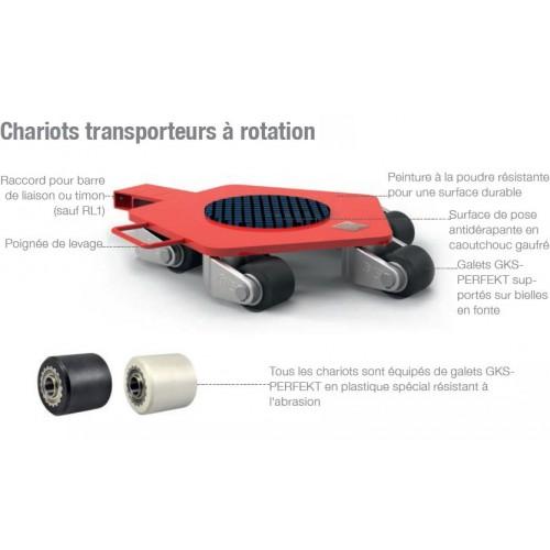 Rouleurs transporteurs à rotations